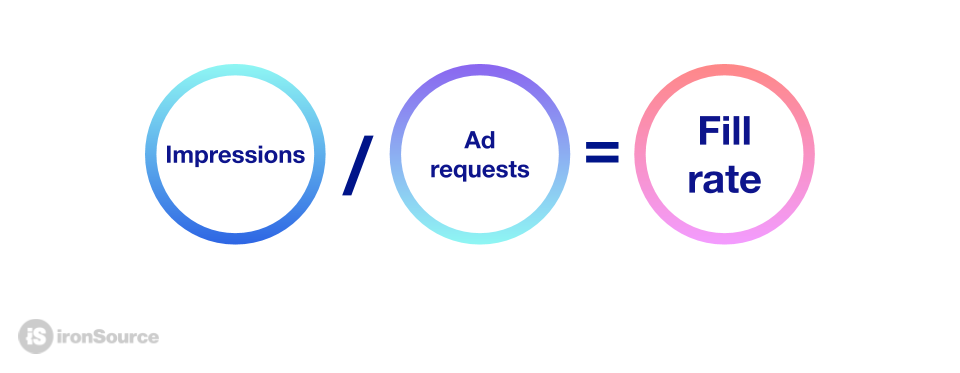what is fill rate for ads